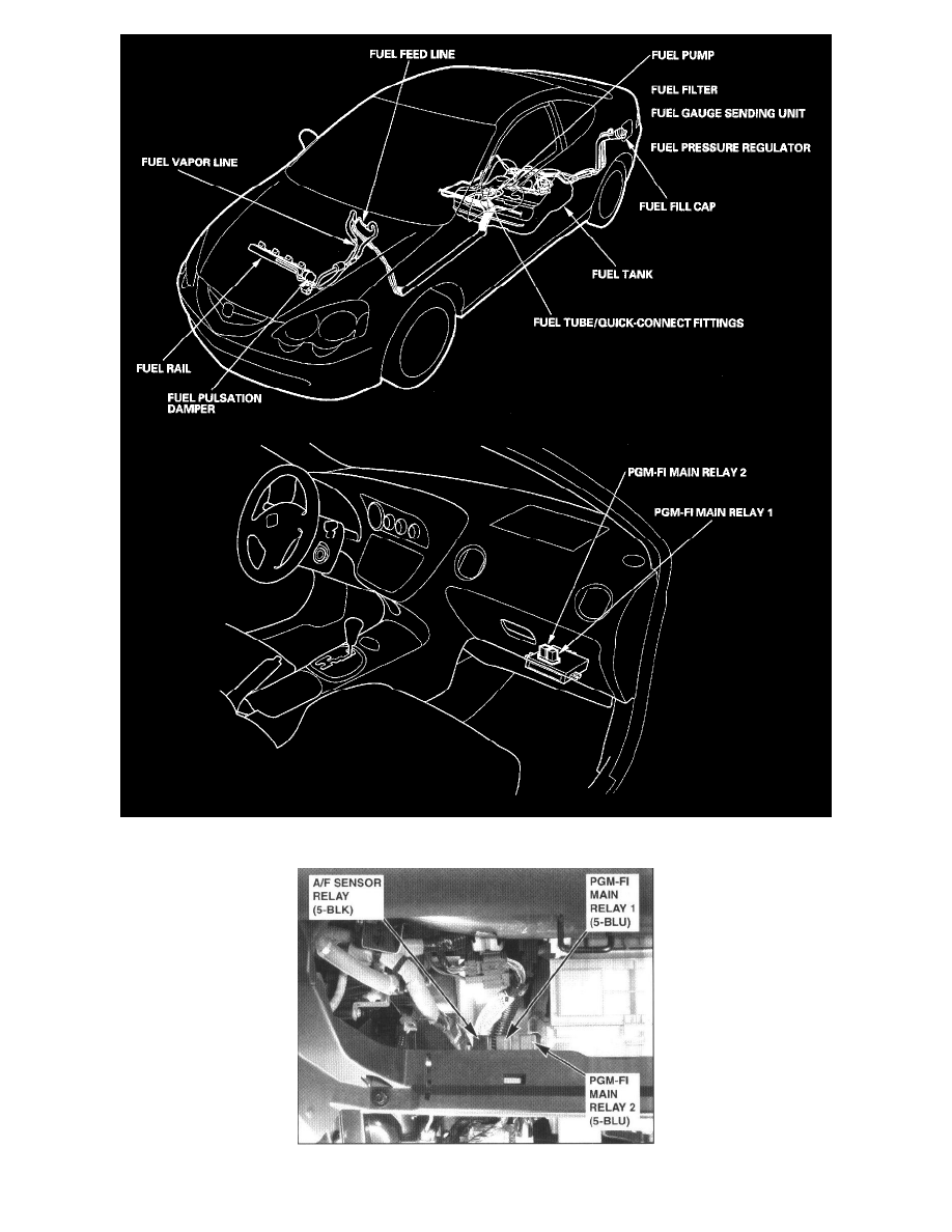 Acura Rsx Fuel Pump Wiring Diagram Complete Diagrams For 1997 Rl Honda Workshop Manuals U003e L4 2 0l Vtec 2002 Relays Rh Com 1998 Cl