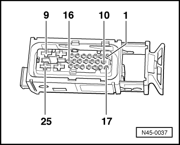 audi workshop manuals > a2 > brake system > abs adr tcs edl contact assignment of connector t25 wiring harness control unit j104