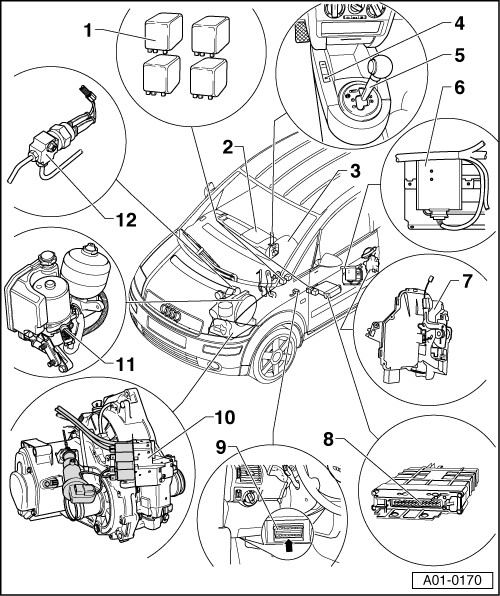 Audi A2 Fuse Box Diagram