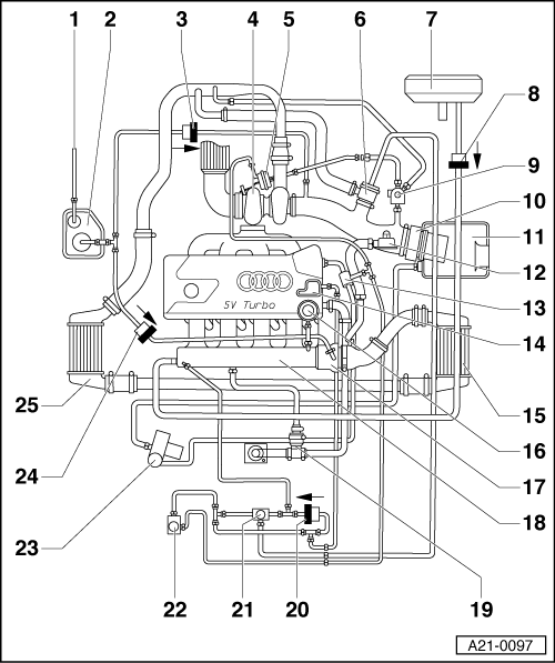 How Do You Get To The Vacuum Canister On together with Dodge Journey Maf Sensor Location additionally Showthread as well Volkswagen Rabbit Gti A1 Type 17 1974 1984 Fuse Box Diagram as well Dodge Ram 1500 Fuel Tank Further 2003 Vw Jetta Vacuum Hose Diagram. on vw cabriolet fuel system diagram