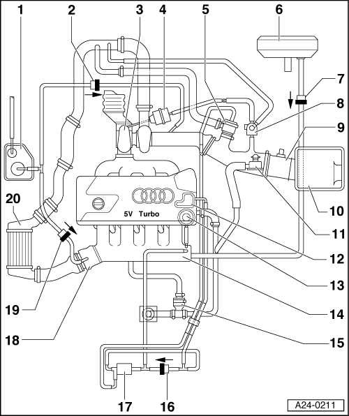 Audi Turbocharger Diagram
