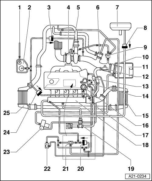 audi vacuum diagram with Diagram Of Connections For Charge Pressure Control System And Vacuum System on P2020 P2015 Intake Flap Codes 2870358 likewise Elec116 together with 2001 Vw Jetta Vr6 Engine Diagram moreover RepairGuideContent besides Diagram of connections for charge pressure control system and vacuum system.