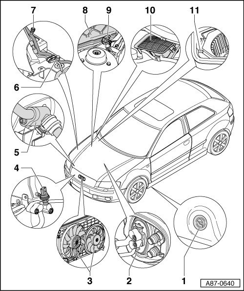 Audi A3 Aircon Wiring Diagram Manual E Booksair Conditioning System \\u003e Heating And Air: Audi S3 Bam Engine Wiring Diagram At Hrqsolutions.co