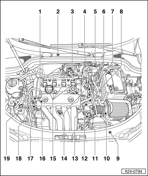Overview_of_fitting_locations on Motronic Engine Control Module