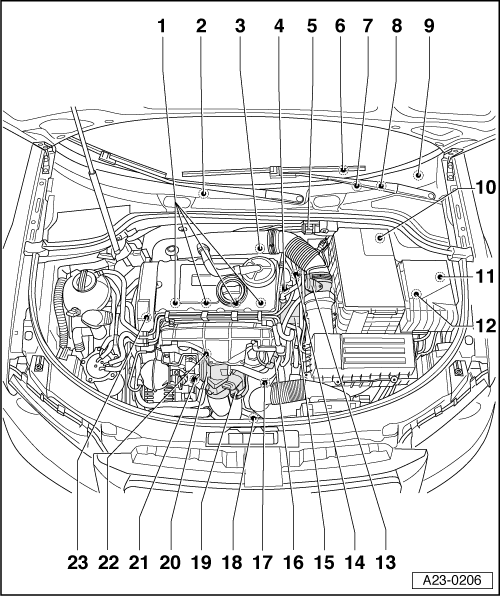 audi a3 wiring diagram manual
