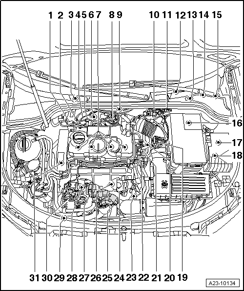 audi a3 engine bay diagram audi wiring diagrams online