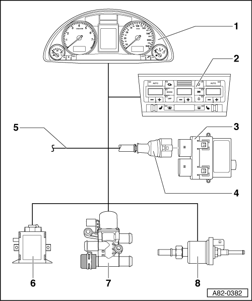 Audi workshop manuals a4 mk2 heating ventilation air heating ventilation air conditioning system auxiliary heater aux heaterheater booster block diagram of auxiliary heater incorporation of ccuart Images