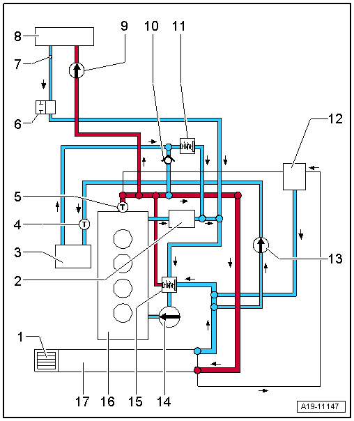 A on Audi A4 Exhaust System Diagram