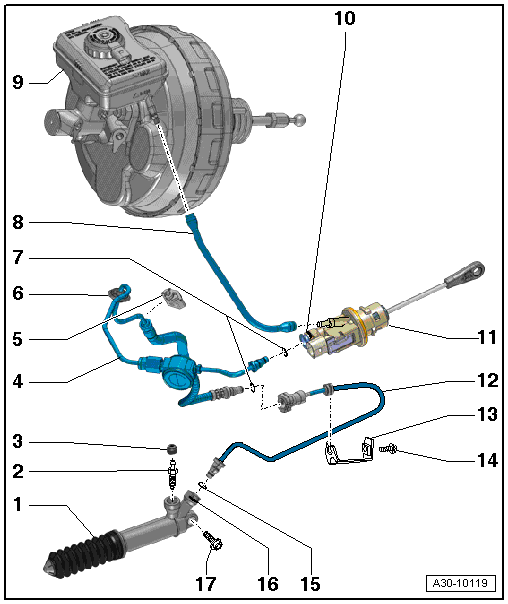 front wheel drive manual transmission