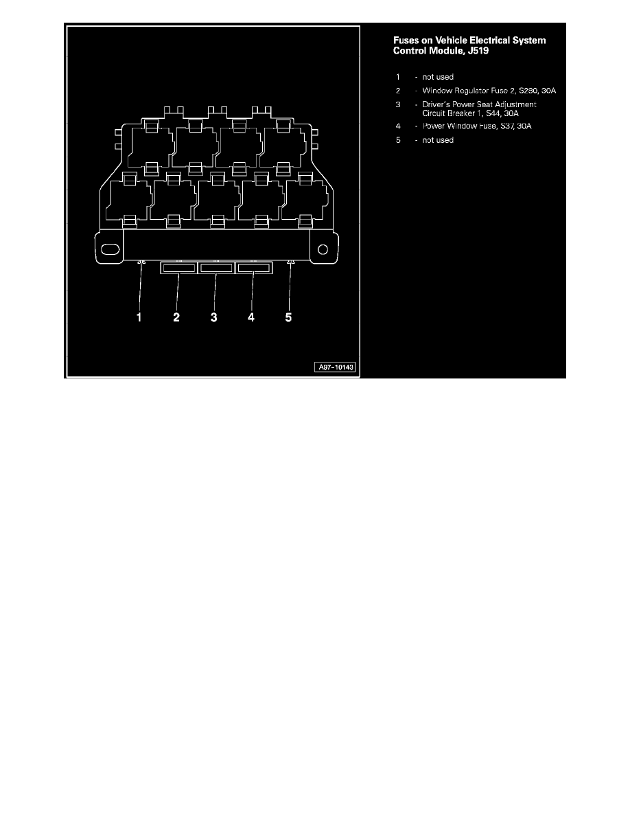 Audi Workshop Manuals A6 Quattro Wagon V6 32l Bkh 2006 Fuse Box Maintenance Fuses And Circuit Breakers Component Information Locations Relay Panels Through My Panel In E Plenum