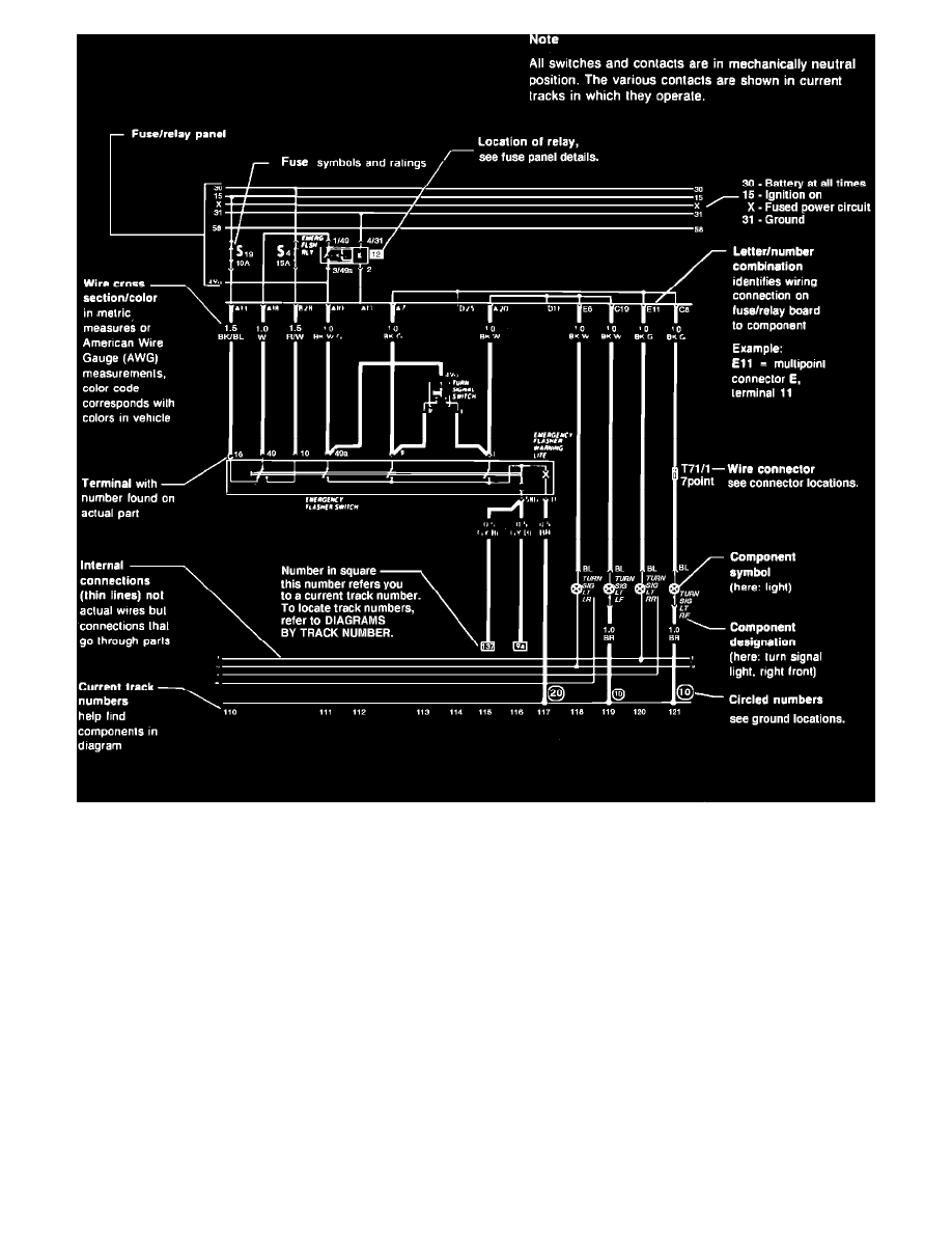exhaust > cooling system > coolant level sensor > component information  > diagrams > diagram information and instructions > how to use wiring  diagrams