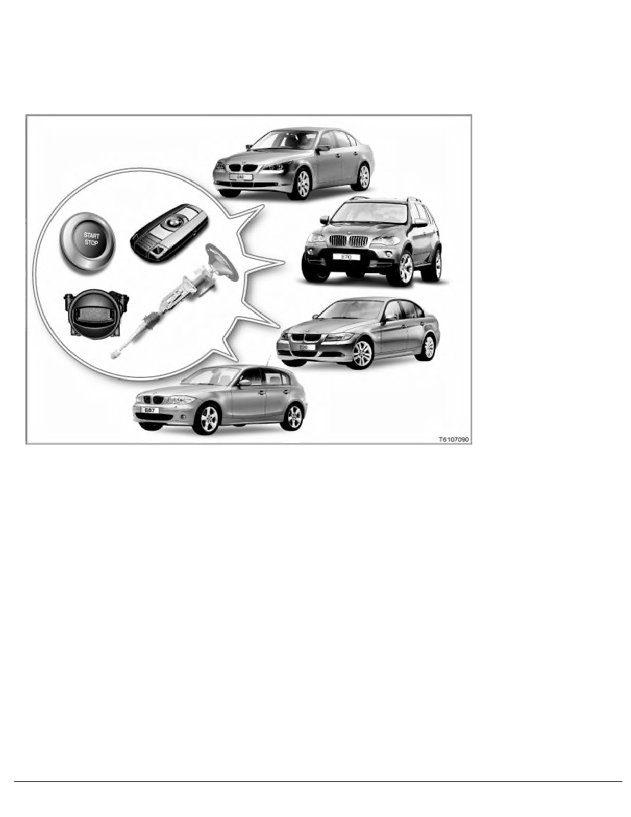 Amazing Car Access System Component - Wiring Diagram Ideas ...
