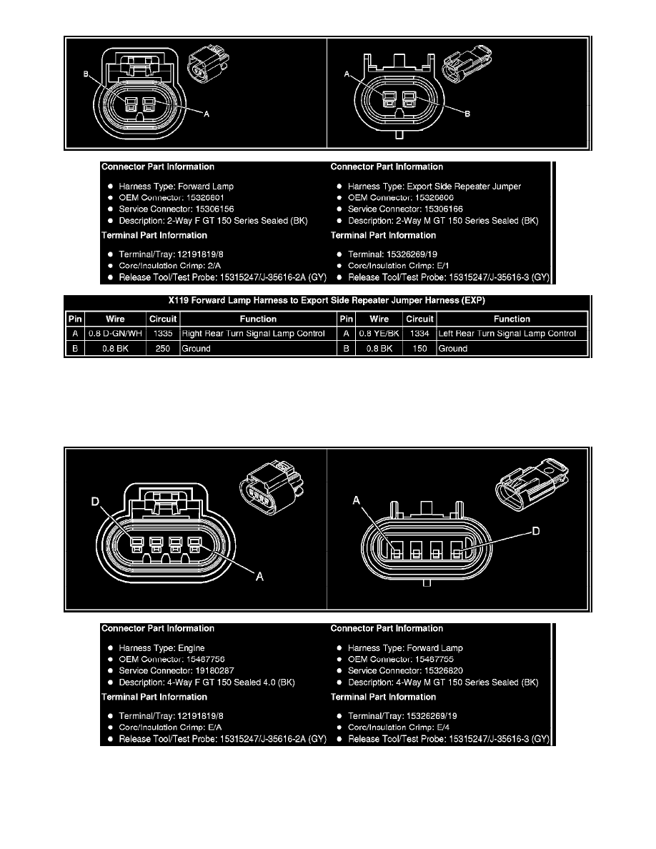 Cadillac Workshop Manuals Escalade Awd V8 60l Hybrid 2010 Turn Signal Wiring Diagram Power And Ground Distribution Multiple Junction Connector Component Information Diagrams X100 X199 Page 10611