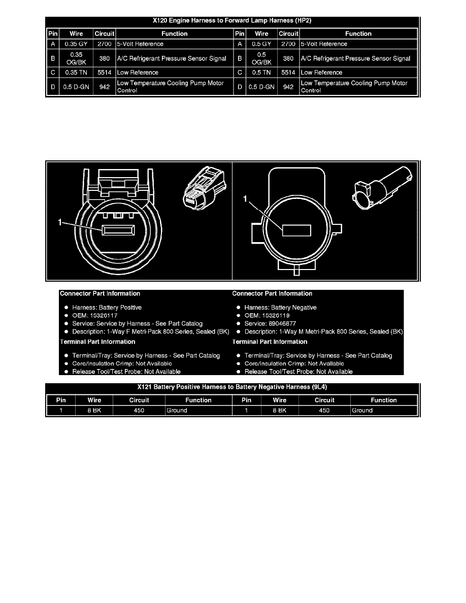 Cadillac Workshop Manuals Escalade Awd V8 60l Hybrid 2010 6 0 Engine Diagram Power And Ground Distribution Multiple Junction Connector Component Information Diagrams X100 X199 Page 10612