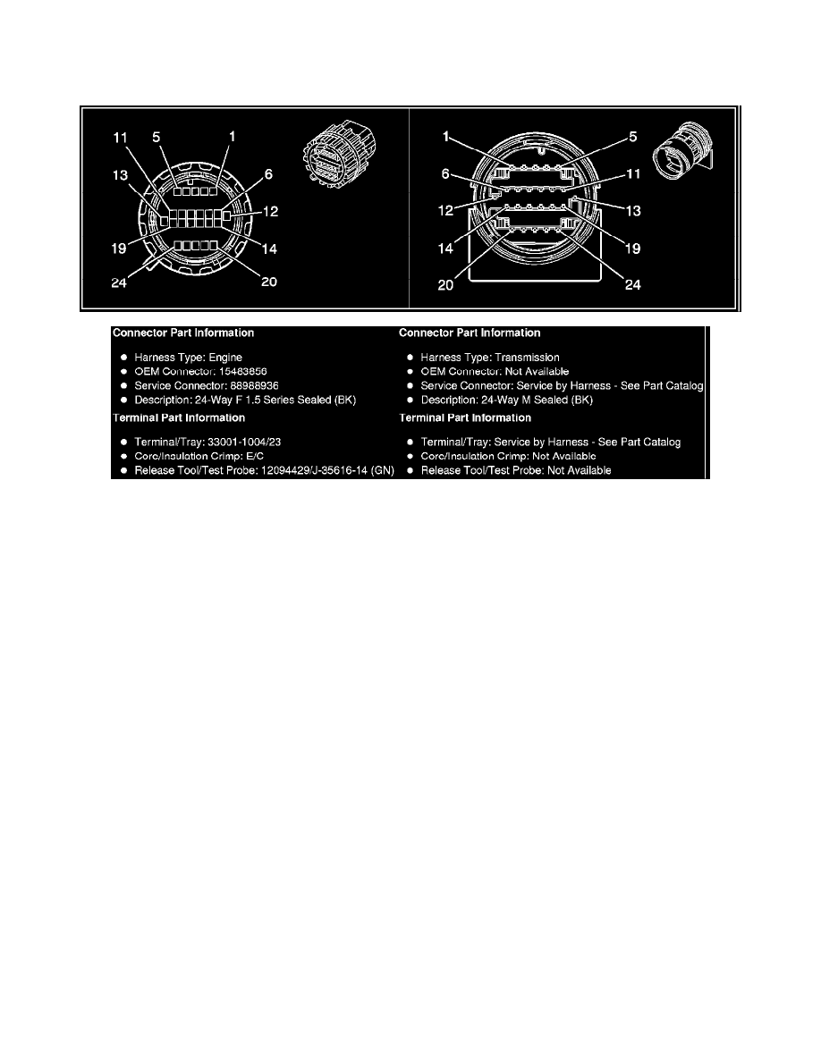 Cadillac Workshop Manuals Escalade Awd V8 60l Hybrid 2010 6 0 Engine Diagram Power And Ground Distribution Multiple Junction Connector Component Information Diagrams X100 X199 Page 10619