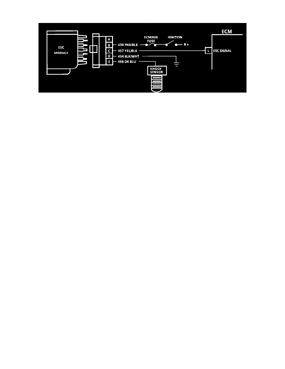 Powertrain Management > Ignition System > Electronic Spark Timing <--> [Electronic  Spark Control Module] > Component Information > Description and Operation