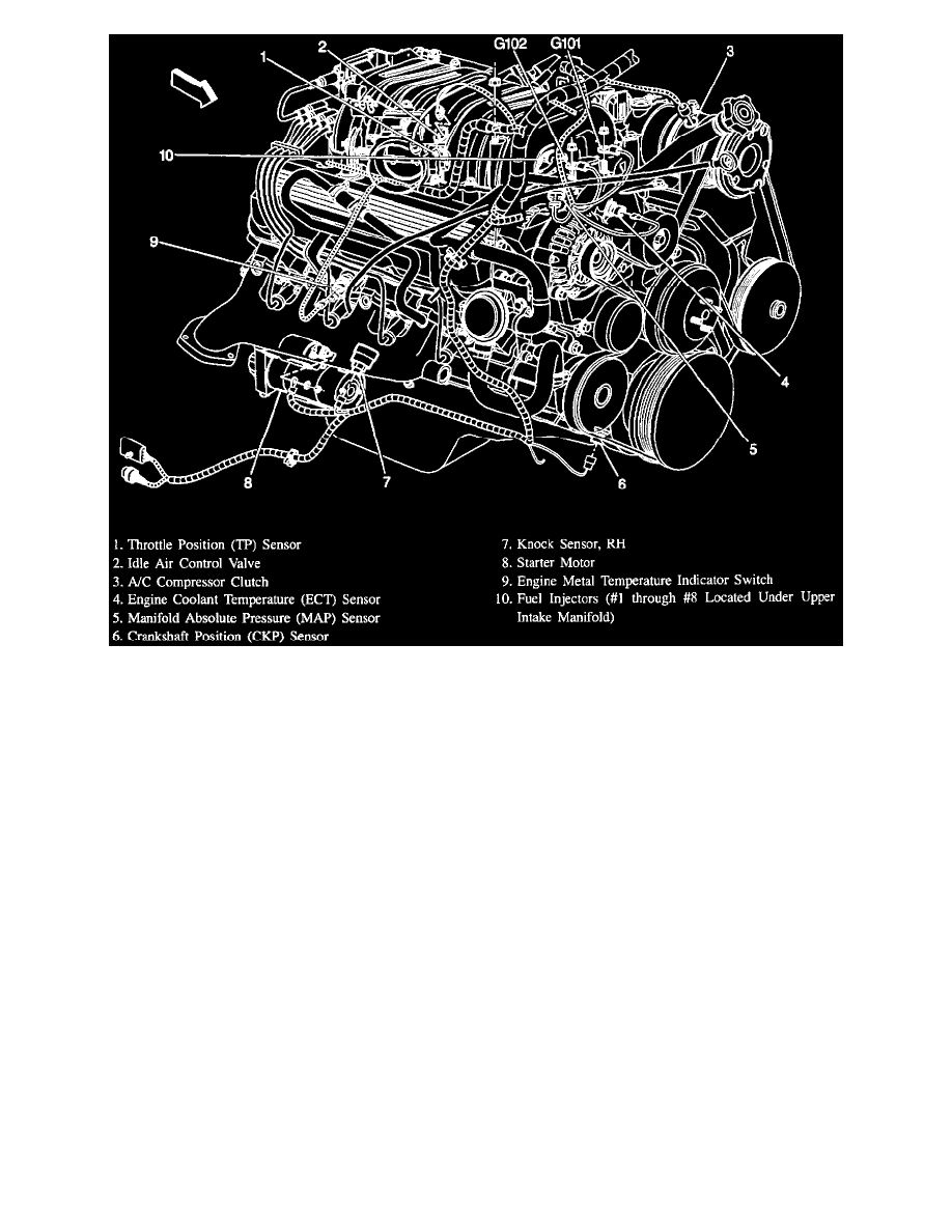 Chevy 454 Sensor Diagram Trusted Wiring Diagrams Engine Belt Chevrolet Workshop Manuals U003e Express 1 Ton Van V8 7 4l Vin J Sfi Firing Order