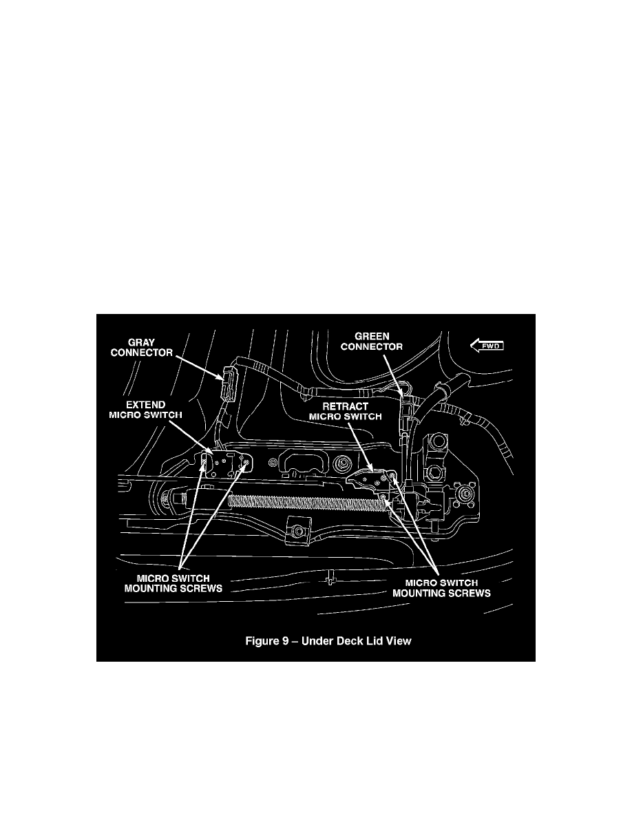 Chrysler Workshop Manuals Sebring Convertible L4 24l 2008 Micro Switch Diagram Sensors And Switches Body Frame Top Position Sensor Component Information Technical Service