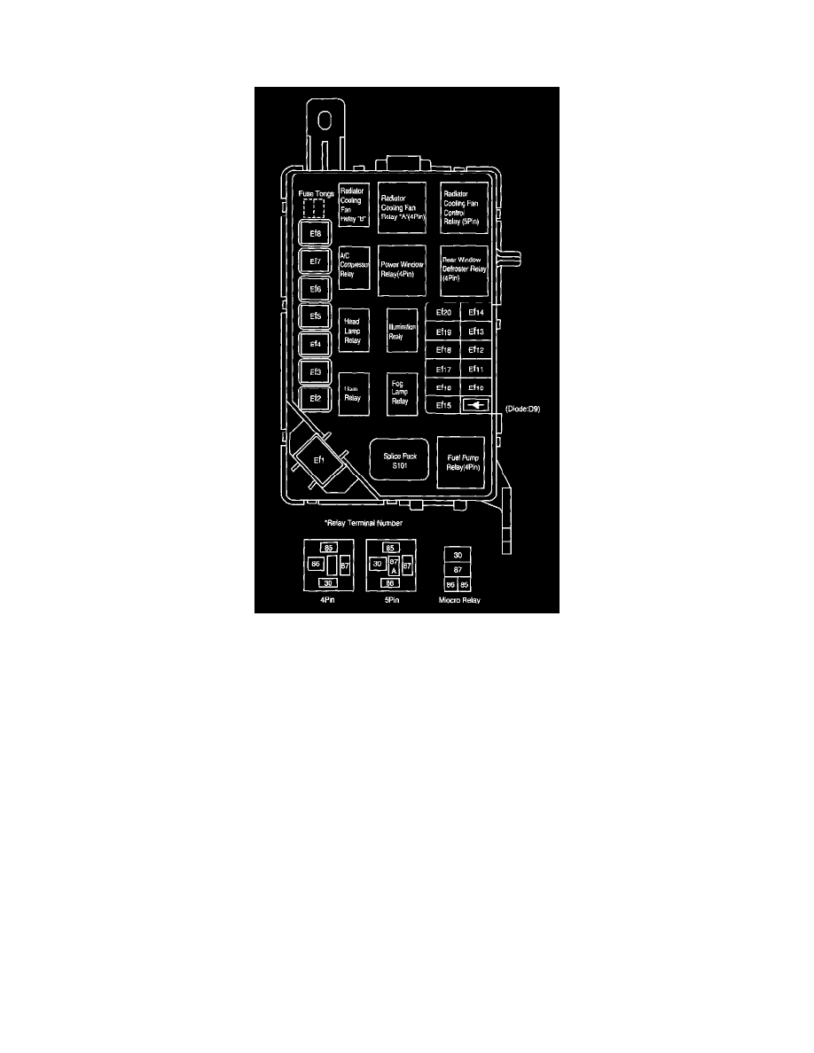 Daewoo Fuel Pump Wiring Diagram Library Of Diagrams Harness Lanos Fuse Box Trusted Rh Dafpods Co 2003 Chevy S10 2004 Ford F 250 54