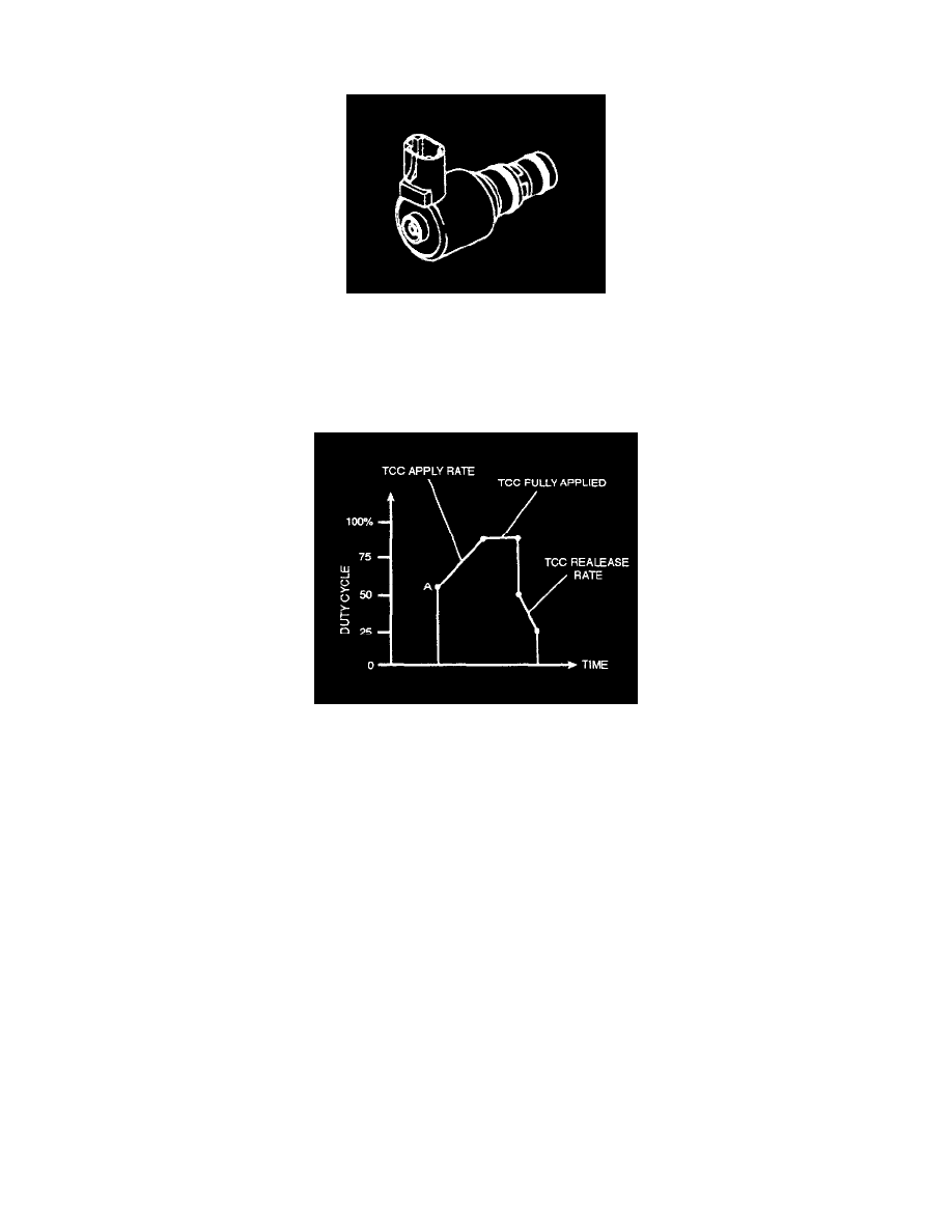 Transmission and Drivetrain > Automatic Transmission/Transaxle > Torque  Converter Clutch Solenoid, A/T > Component Information > Diagrams > Page  2434