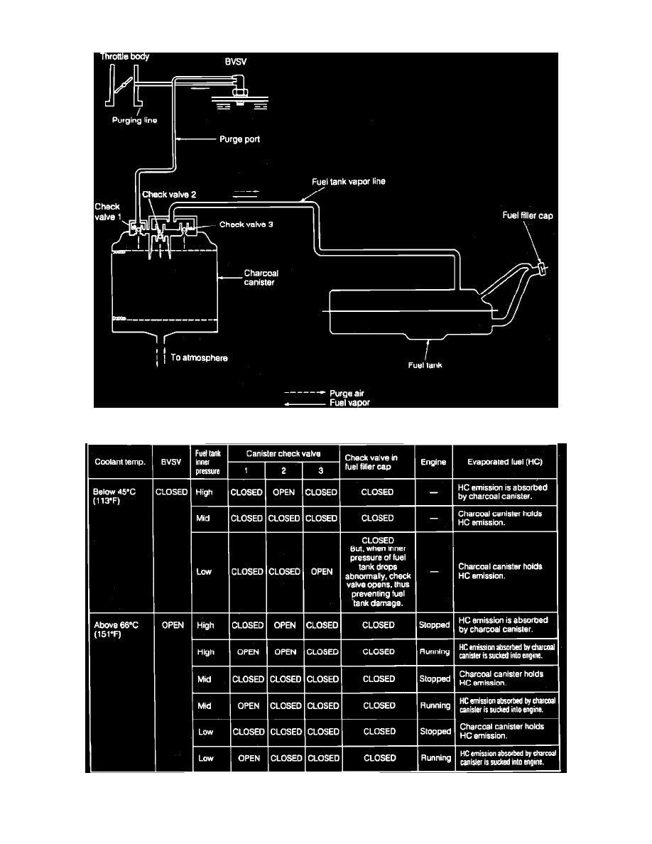 Daihatsu Vacuum Diagram Wiring Library Immobilizer