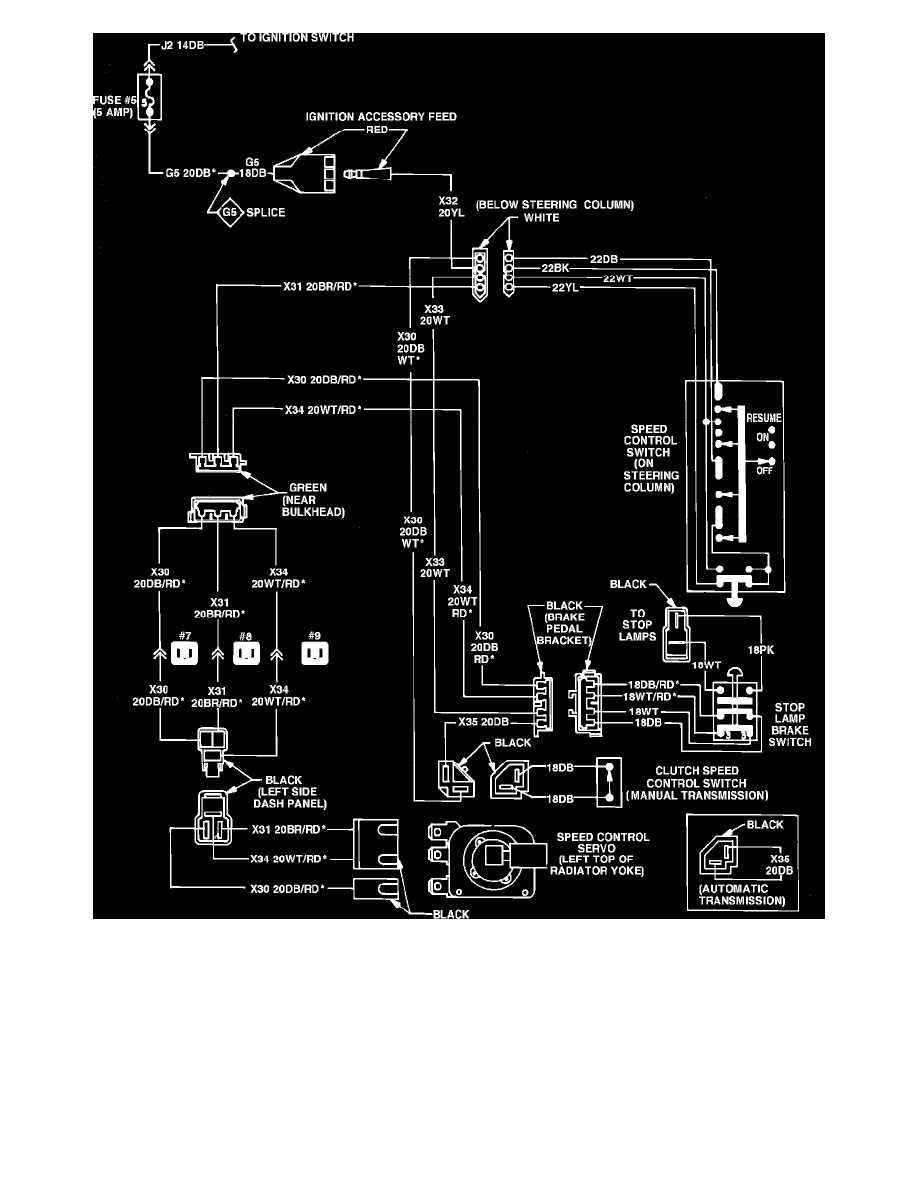 Cruise Control > Sensors and Switches - Cruise Control > Brake Switch (Cruise  Control) > Component Information > Diagrams > Page 3032