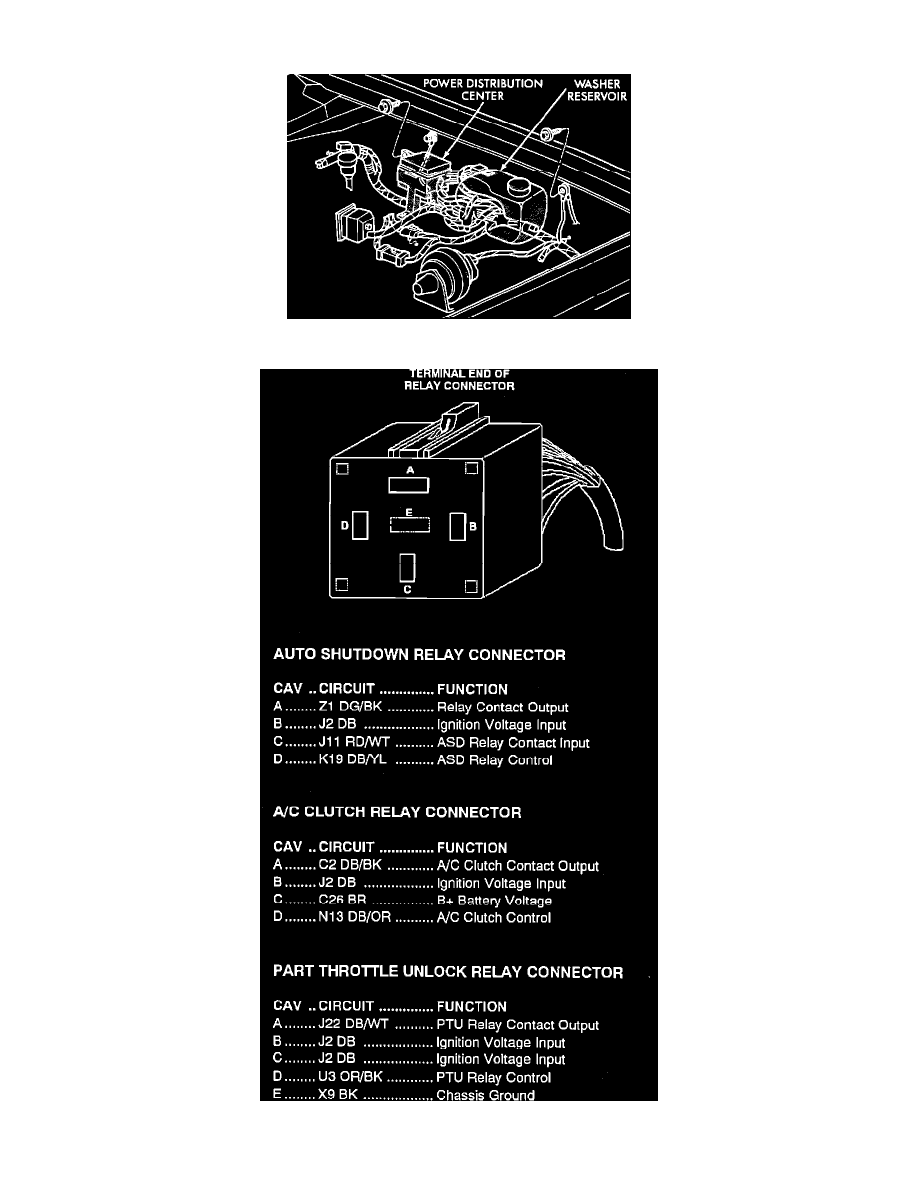 T82820 1999 2000 2001 Rs Swap Wrx Sti Help Me Add Notes further Toyota 3 4l Engine Diagram further Discussion T24900 ds494668 additionally 101172 Need 1994 Fuse Diagram No Owners Manual furthermore Dodge Avenger 1996 Dodge Avenger Where Is The Fuel Pressure Regulator. on dodge avenger asd relay location