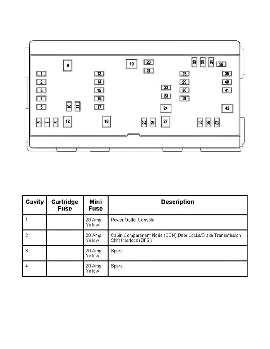 2008 Dodge Ram 3500 Fuse Box Diagram Wiring Diagrams For 2006 4500 28 Images A C Relay