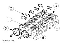 Chevy Small Block Oil Page Diagram