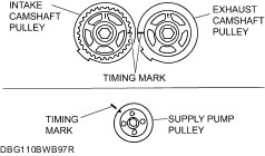 Ford ranger 2 5 timing gear marks  Your diagrams today