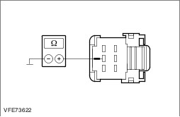 1995 Ford Econoline Van Fuse Box Diagram on 1995 ford econoline fuse box diagram