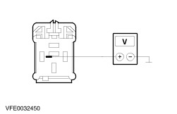 ford tow vehicle wiring diagrams with Turn Signal And Hazard L S Vehicles Built Up To 07 2003 Vehicles With Central Junction Box  Cjb on Demco Wiring Harness as well Turn signal and hazard l s vehicles built up to 07 2003 vehicles with central junction box  cjb as well