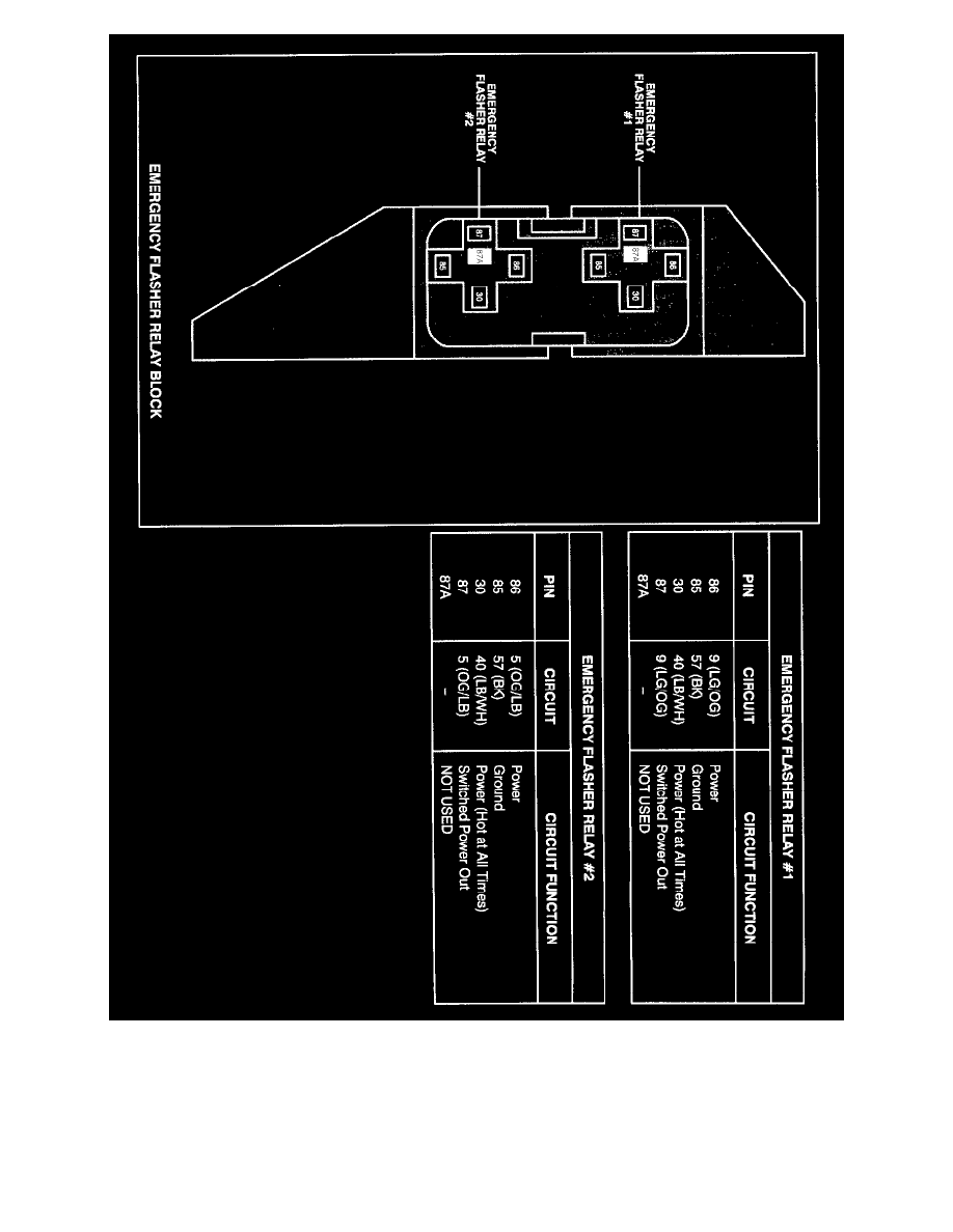 1999 Crown Vic Fuse 5 Circuit Diagram Block And Schematic Diagrams Ford Workshop Manuals U003e Victoria V8 4 6l Cng Sohc Vin 9 Rh Com 2004 05