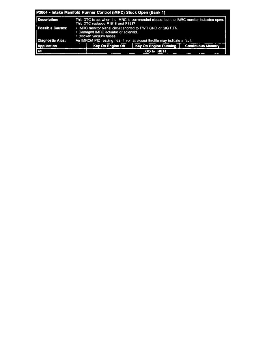 Ford Workshop Manuals > Escape 2WD L4-2 3L VIN Z (2005) > A L L