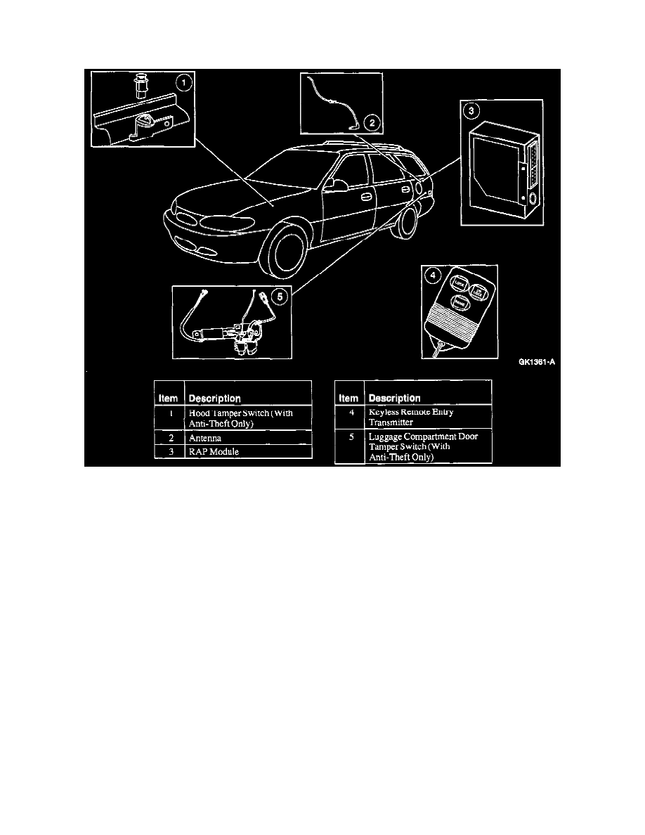 Accessories And Optional Equipment Relayodules Alarm Module Vehicle Anheft Component Information