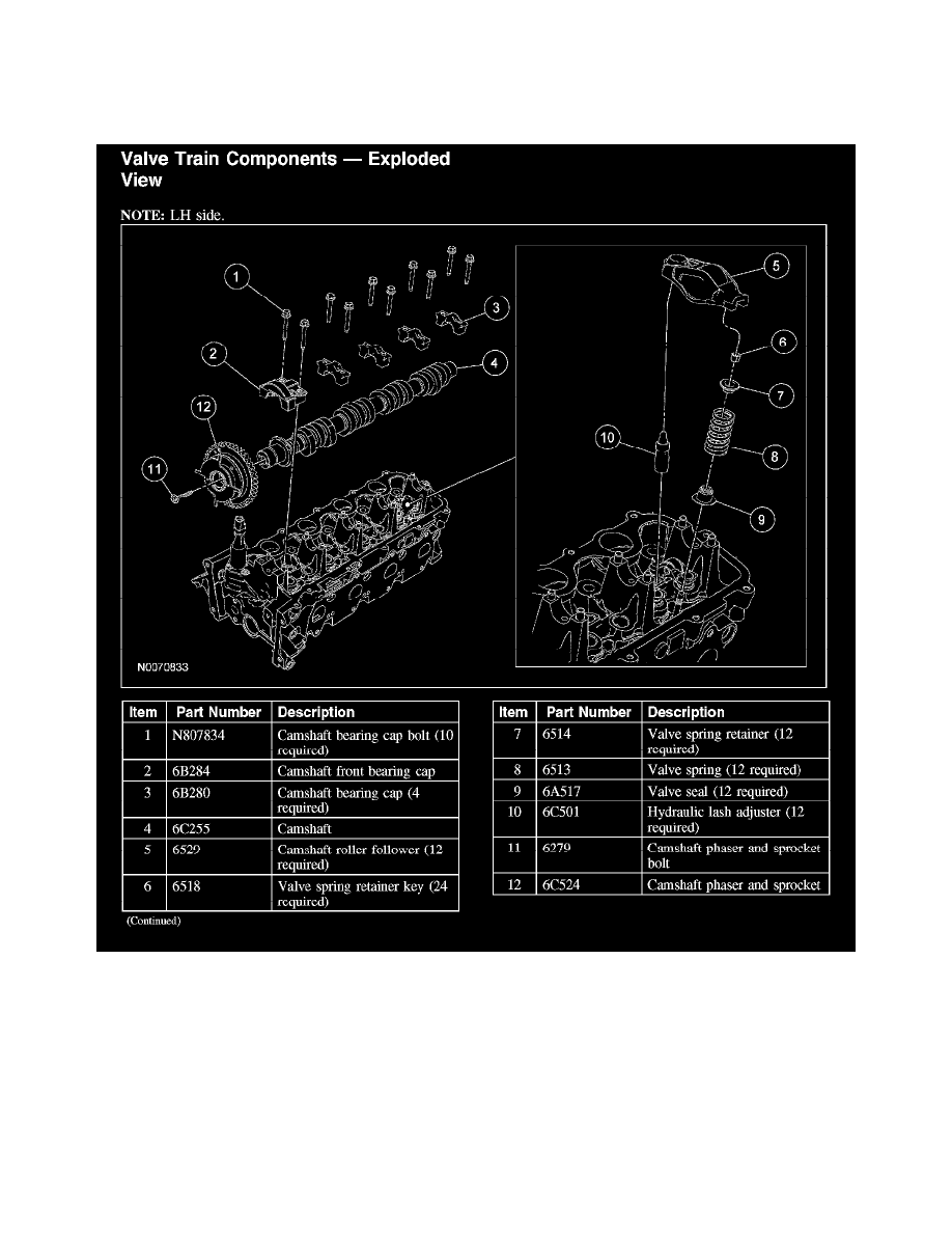 Engine, Cooling and Exhaust > Engine > Camshaft, Lifters and Push Rods >  Camshaft, Engine > Component Information > Service and Repair > Procedures  > Page ...