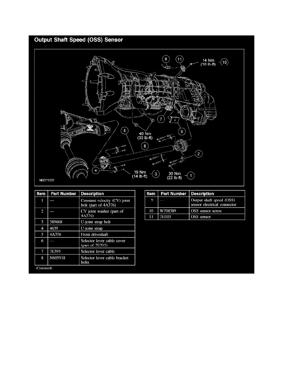 ... and Switches - A/T > Transmission Speed Sensor, A/T > Component  Information > Service and Repair > Intermediate Shaft Speed Sensor - 5R55S  > Page 1295