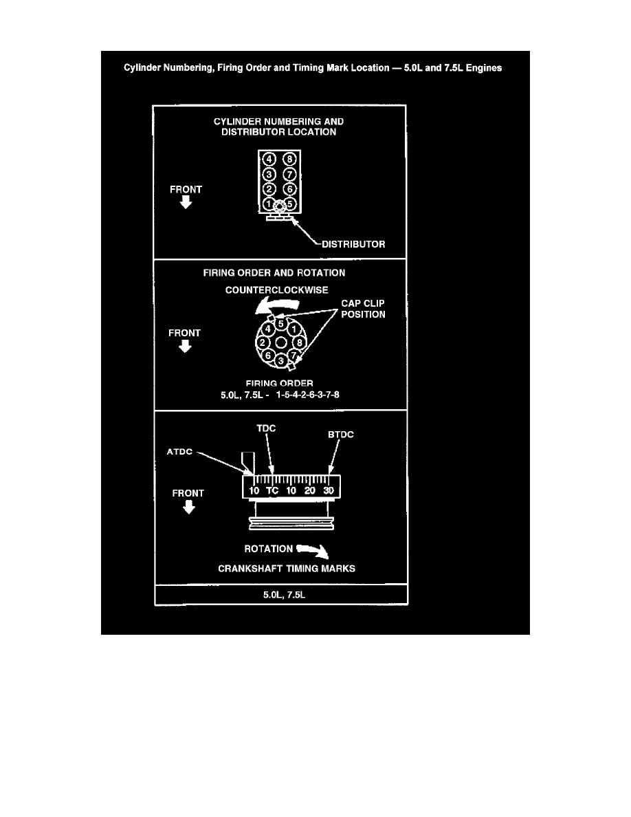 Chevy 350 Ignition Coil Wiring Diagram On 89 4 3 Tbi Chevrolet Wiring