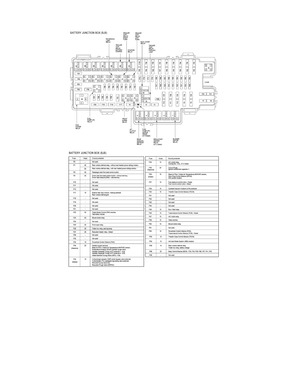 2011 f250 fuse box diagram 1994 ford f