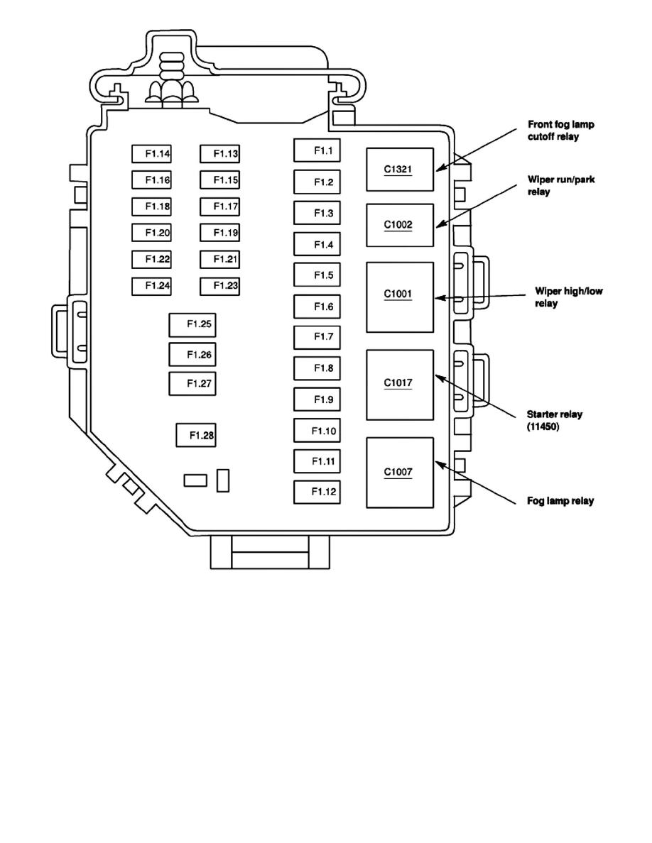 Locations on 2004 Mustang Gt Fuse Box Diagram