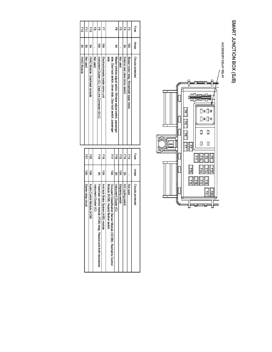 fuse diagram for a 1998 ford expedition html