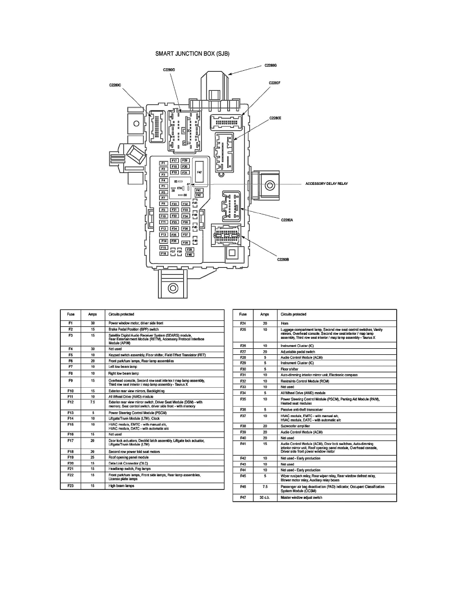 2008 ford taurus x fuse box location