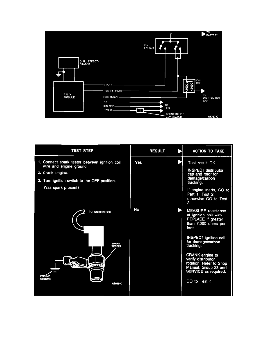 Ford Workshop Manuals Tempo L4 140 23l Hsc 1986 Powertrain Wiring Diagram Background Image Functional Schematic