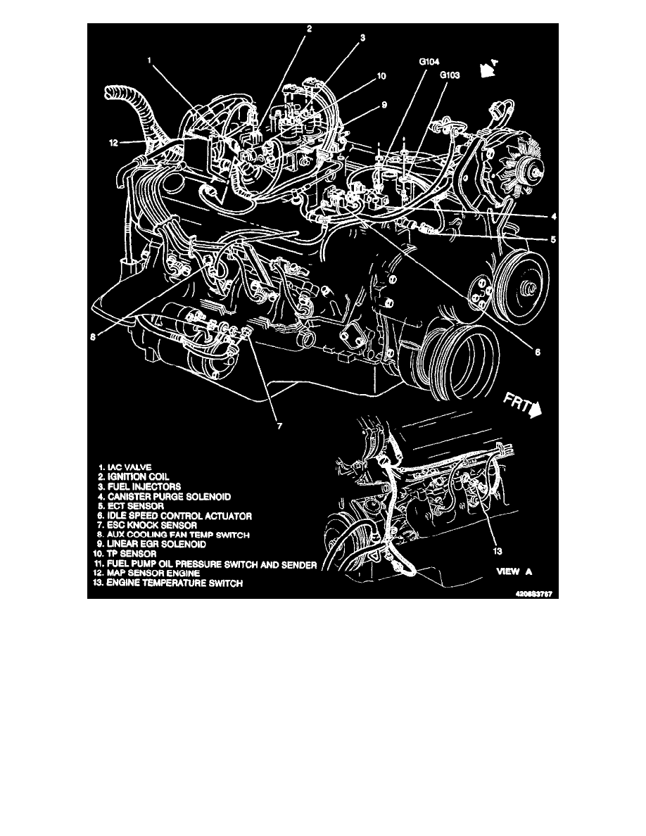 Gmc Workshop Manuals C 2500 Truck 2wd V8 454 74l Vin N Tbi 1995 Purge Valve Location And Control Systems Sensors Switches Computers Throttle Position Sensor Component Information Locations Harness View