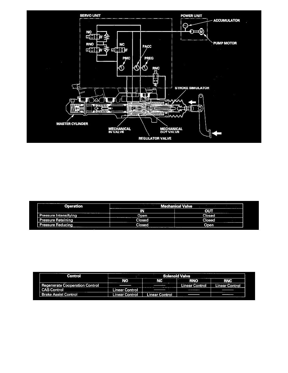 Brakes and Traction Control > Power Brake Assist > Hydraulic Brake Booster  > Component Information > Diagrams > Page 5273