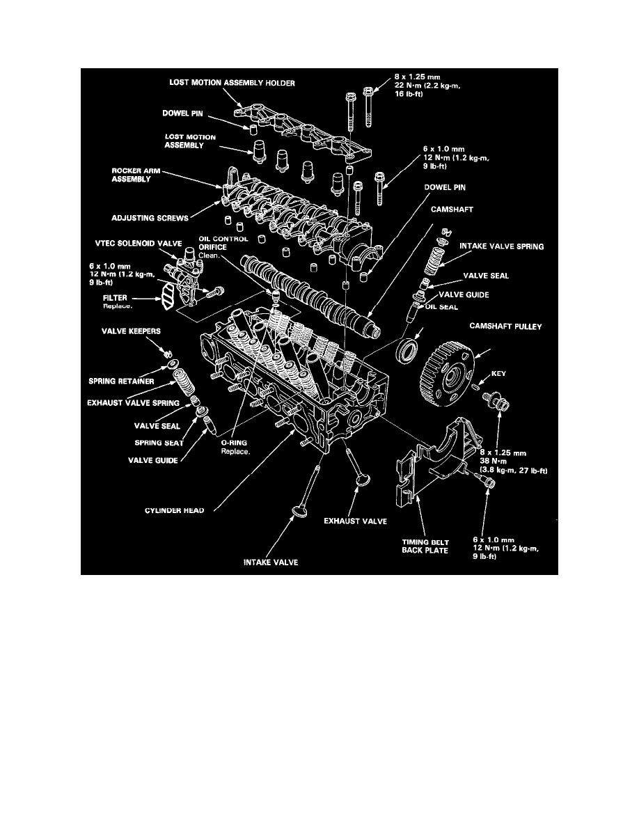 Engine, Cooling and Exhaust > Engine > Cylinder Head Assembly > Rocker Arm  Assembly > Component Information > Specifications > Service Specifications  > Page ...