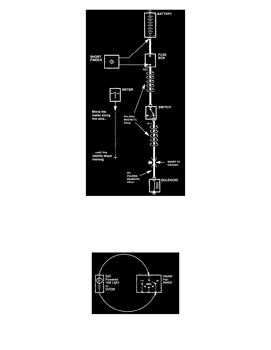 on h22a4 wiring diagram