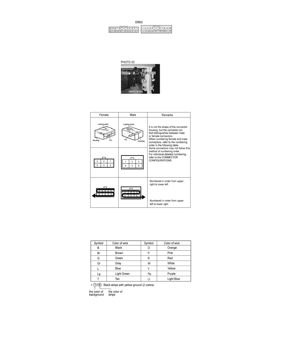 ... Actuators and Solenoids - Engine > Variable Valve Timing Actuator >  Component Information > Diagrams > Diagram Information and Instructions >  Page 1789