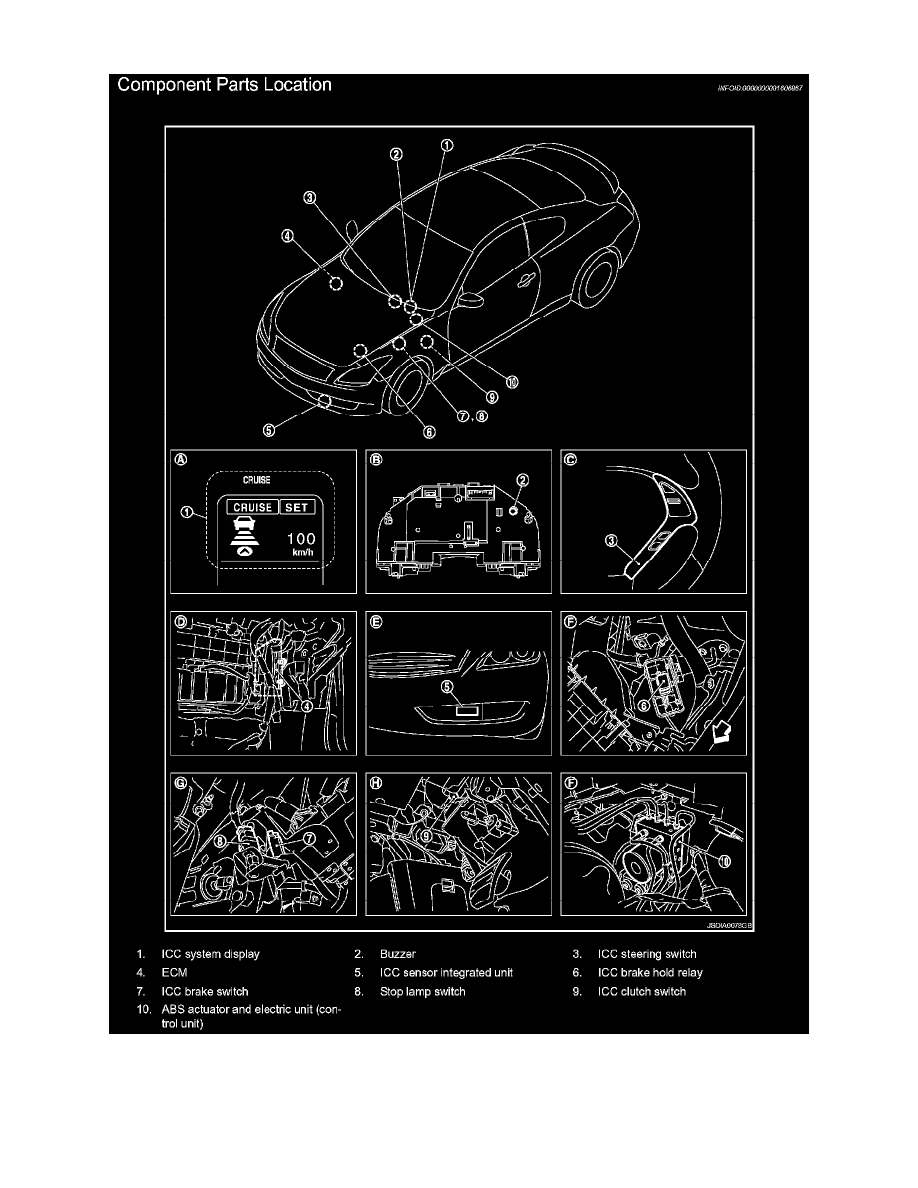 Cruise Control > Clutch Switch, Cruise Control > Component Information >  Locations