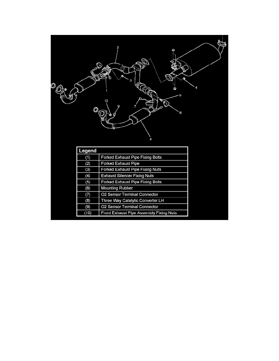 2l Isuzu Engine Diagram 3 Wiring Library Diagrams Workshop Manuals U003e Rodeo 2wd V6 2003